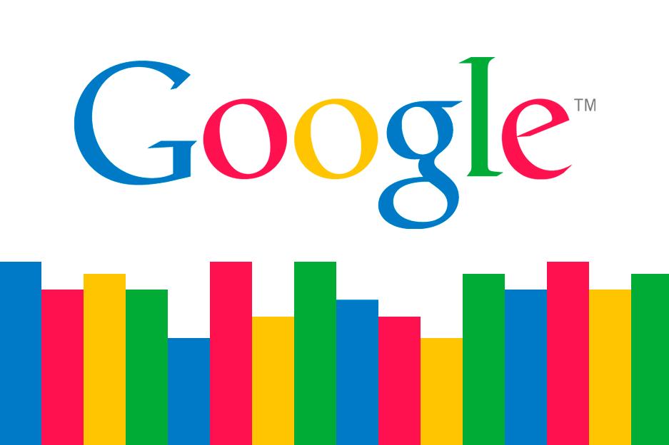 Google Rang Faktor